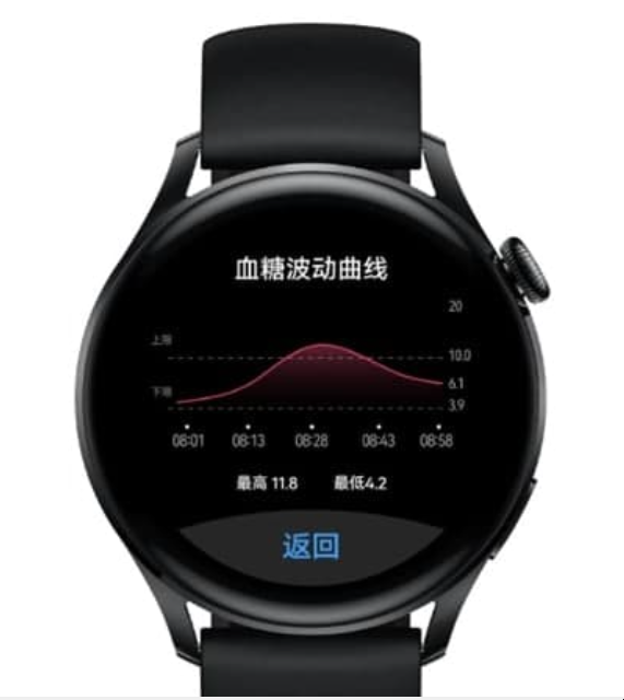 Can Huawei watch3 measure blood sugar?